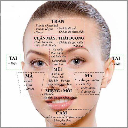 Miss Miss Tram has a good chance not to miss the beauty salon Miss Tram has good treatment for acne and acne treatment miss miss Tram