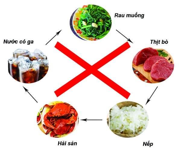 thực phẩm hạn chế sử dụng sau khi xóa tàn nhang