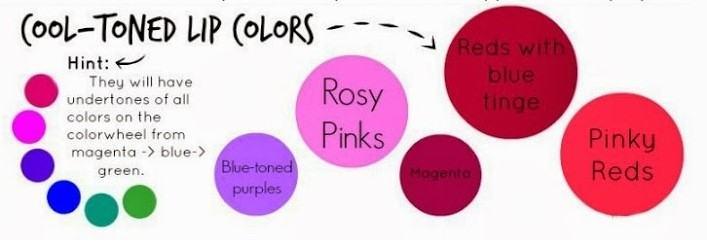 cách chọn màu son chuẩn nhất với làn da